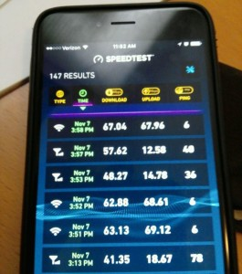 Some of the Wi-FI and DAS download measurements we took at Kyle Field.